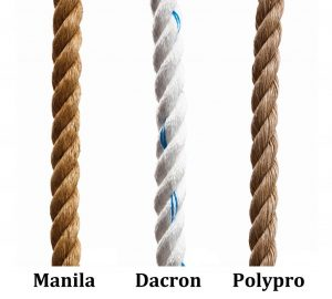 Climbing Rope Materials