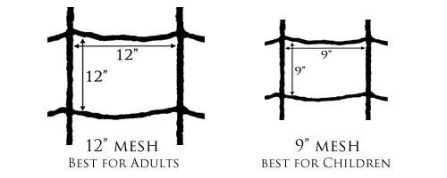 Net Mesh Options